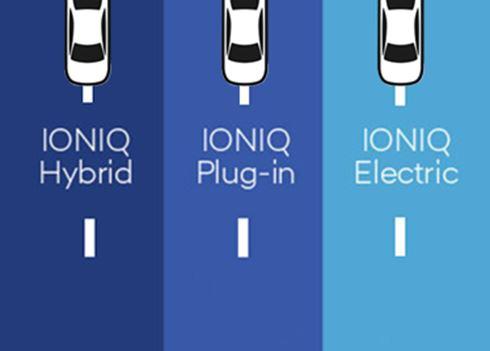 Welke Hyundai IONIQ kies jij?