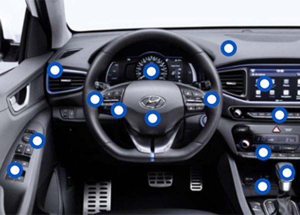Zo ziet het interieur van de Hyundai IONIQ eruit