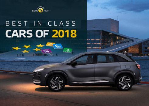 Hyundai NEXO 'Best in Class' volgens Euro NCAP